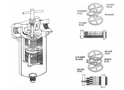 self cleaning filter  cartridge air filter  wheel filter